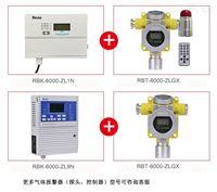 可燃气体报警器 天然气浓度泄漏报警探测器